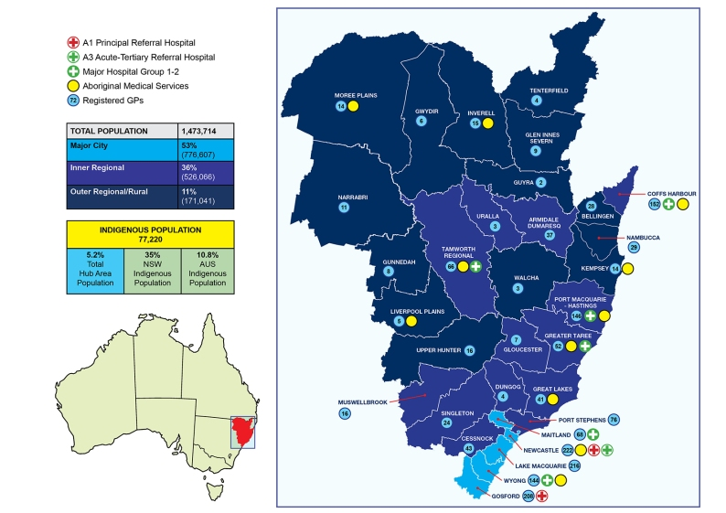 NSW CIRH Area and Population